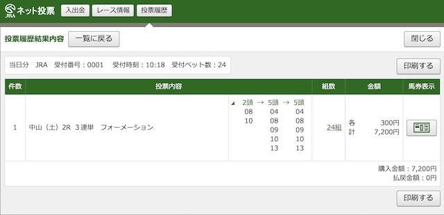 4月4日中山2レースk予想購入画像