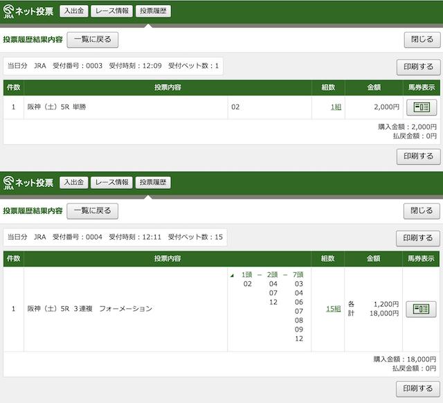 gallop0101