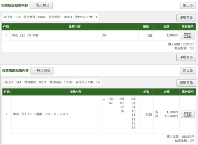 ギャロップジャパン3月7日PAT購入
