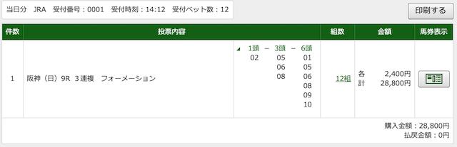 ギャロップジャパン3月15日無料予想確定