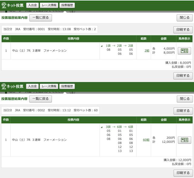 4月4日中山7レースの投票画像