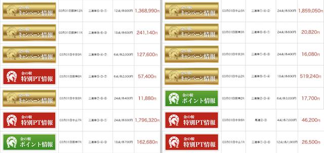 金の鞍の直近的中実績画像