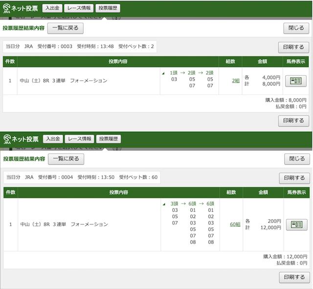 4月4日中山8レースの投票画像