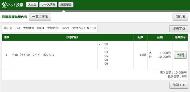 3月14日中山9レースの投票結果画像