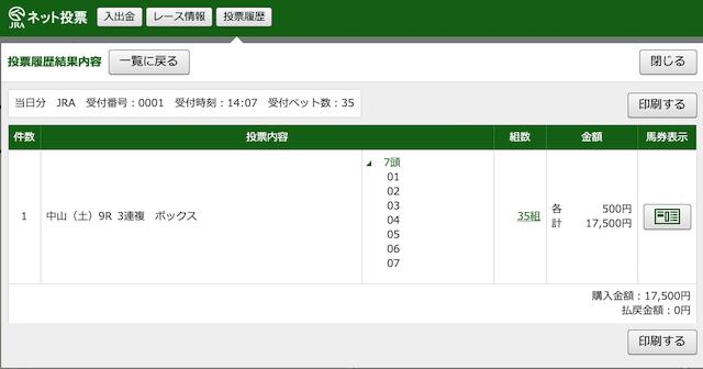2020年3月28日中山9レースのPAT購入画像