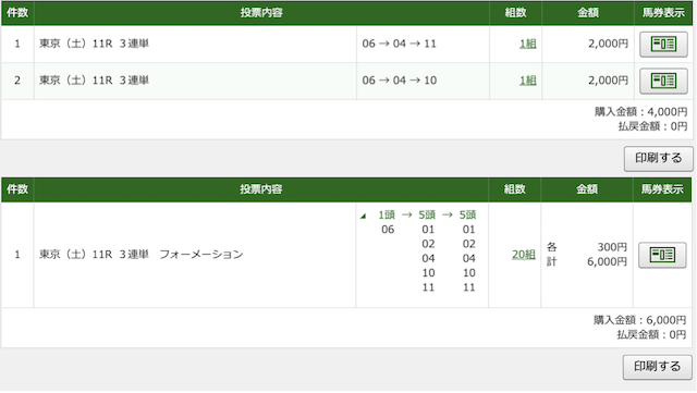 5月9日東京11レースの投票画像