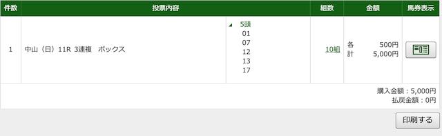 4月19日中山11レースの投票画像