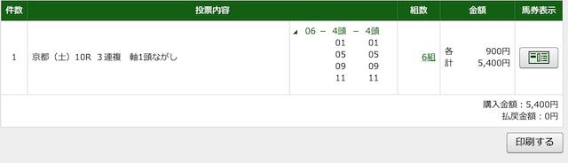 オアシスの無料予想2020年5月16日京都10レースのPAT購入画面