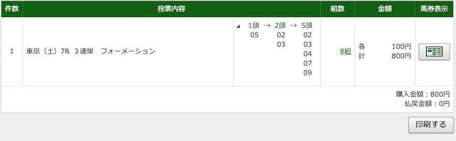 2020年5月16日東京7レースのPAT購入画面