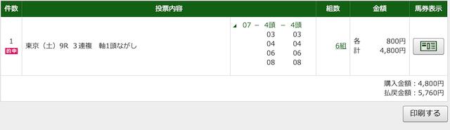 2020年4月25日東京9レースのPAT画像
