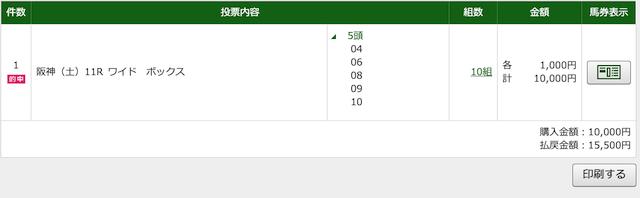投稿うまライブ2020年4月11日阪神11レースの投票画像