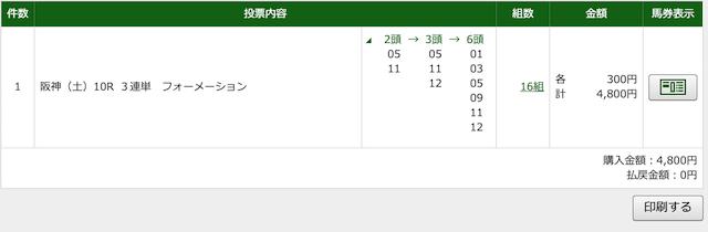 うまライブの予想阪神10レースの投票結果