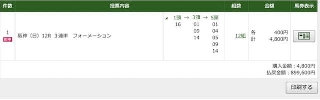 2020年4月19日阪神12レースのPAT投票画像