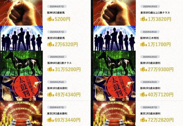 ほんとうにあった「週給100万円」を競馬で稼ぐプロ集団! 的中実績画像