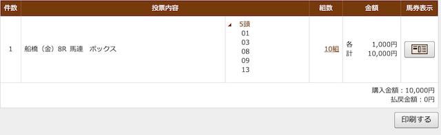 4月3日船橋8レースのPAT購入画像