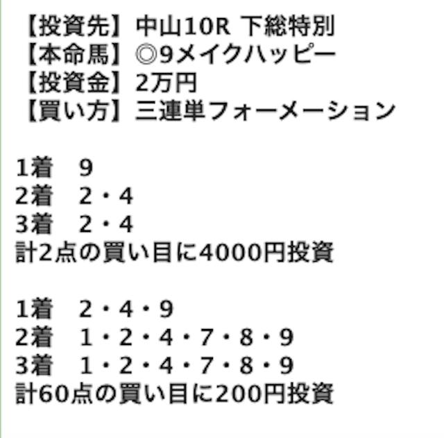 TURF 有料予想買い目 中山10R