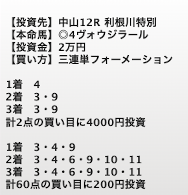 TURF 有料予想 中山12R