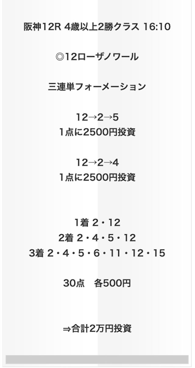 競馬王 有料予想 阪神12R