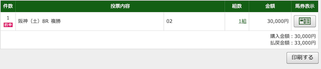 スイッチの無料予想3月14日阪神8RのPAT購入画面