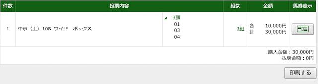 スイッチの無料予想3月14日中京10RのPAT購入画面