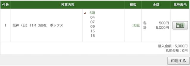 4月12日阪神11R購入画面