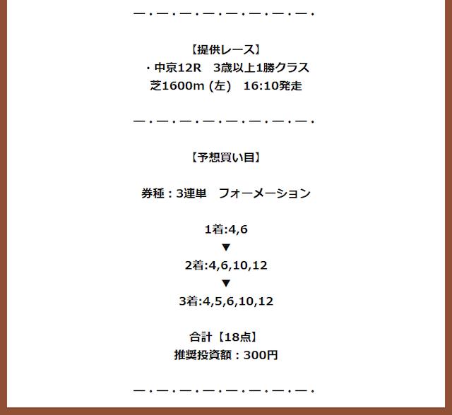 2020年9月12日中京12レースの買い目画像