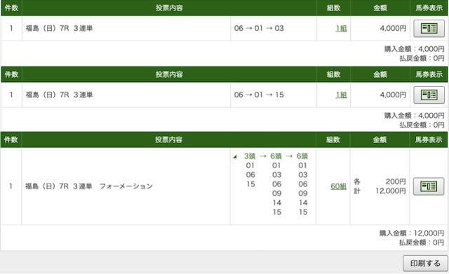 競馬人SのPN 100万円獲得情報PAT1