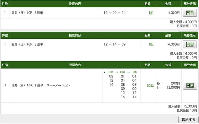 競馬人SのPN 100万円獲得情報PAT2