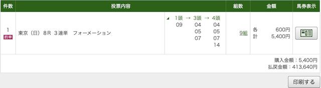 にのまえ「名馬の系譜」東京8Rpat画像