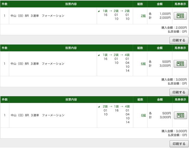 エコ競馬 12月27日中山8R PAT画像