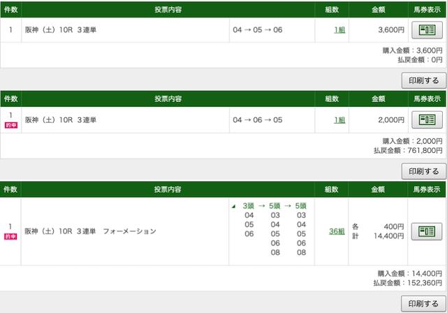 ゴールドラッシュ:12月19日阪神10レースPAT画像