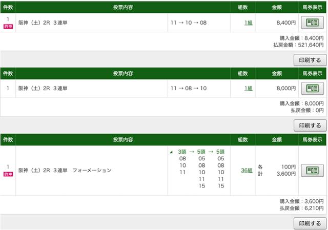 AX競馬:阪神2レースPAT画像