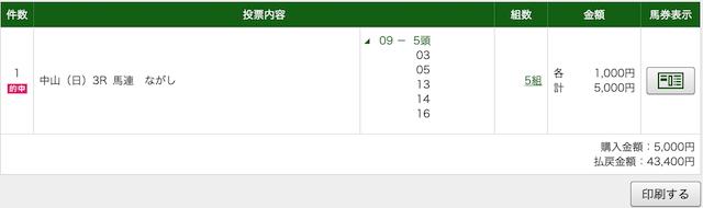 オッズアカデミー:中山3レースPAT