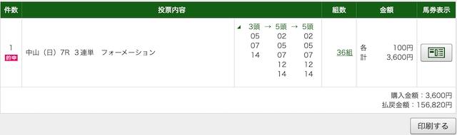 オッズアカデミー:中山7レースPAT