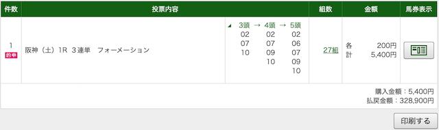 オッズアカデミー:阪神1レースPAT