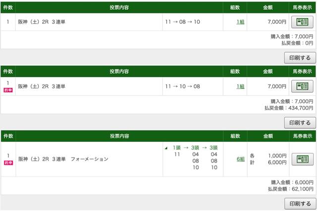 競馬アナリティクスRED:阪神2レースPAT画像