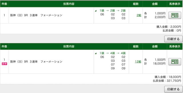 ばかうけ:阪神9レースPAT画像