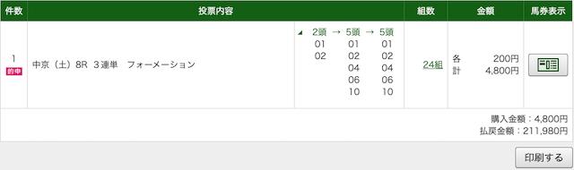 ハピネス:中京8レースPAT画像