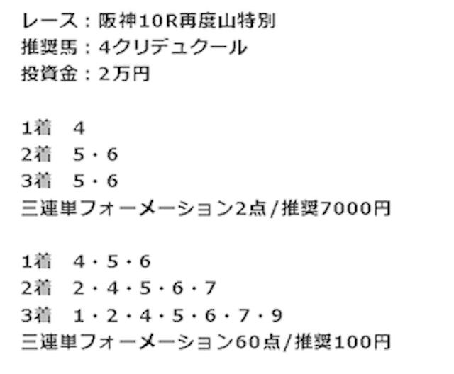 競馬タウン有料情報阪神10R買い目