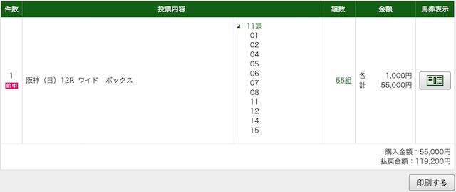 阪神12RのPAT画像