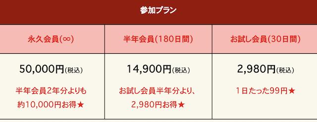 逆境ファンファーレ g3会員 料金