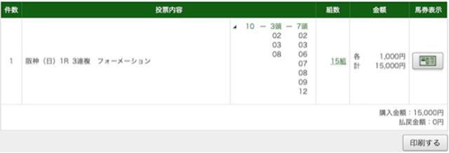 栗東会議:無料予想のPAT