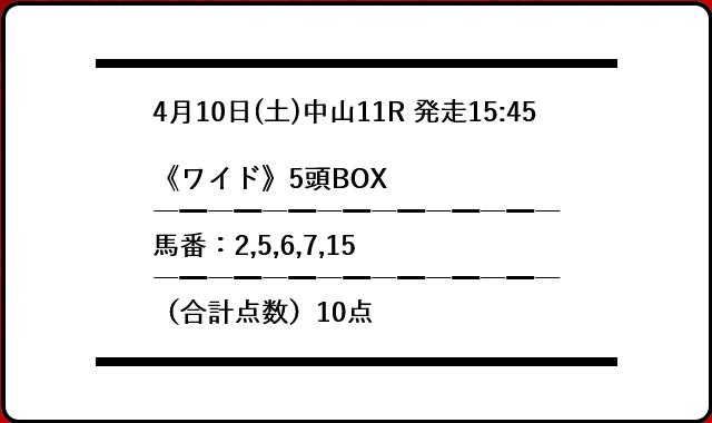 穴党ピカイチ 無料予想 0410