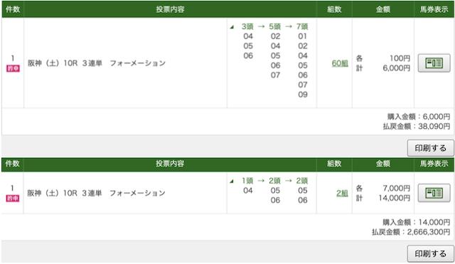 競馬タウン 有料予想 阪神10R