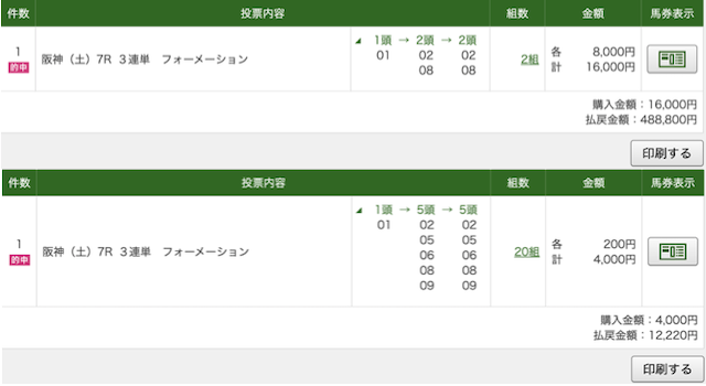 金馬券 有料予想 阪神7R