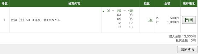 梁山泊 無料予想 4月4日 阪神5R パット