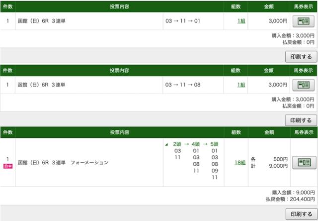 函館6レースのパット画像