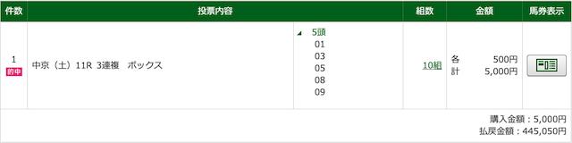 競馬予想サイト『ウマニキ』6月5日のPAT