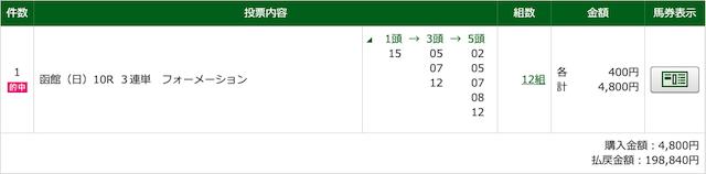 競馬予想サイト『ウマニキ』8月8日のPAT